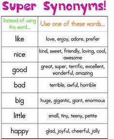 synonyms chart. Woo-hoo! Bust out your thesaurus(omg!4 tries to spell that right).