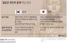 <그래픽> 일본군 위안부 문제 핵심 쟁점