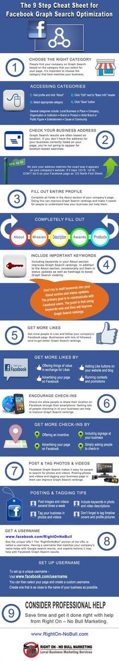 E-réputation : Optimiser une Page Facebook | Infographie