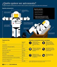 ¿Quién quiere ser astronauta? #infografia #infographic