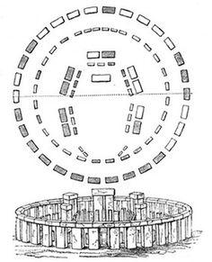 Original Stonehenge Map