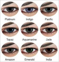 62ab5c4445a Soflens Natural Colours Types Of Contact Lenses