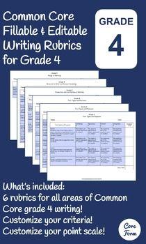 Common Core Writing Rubrics - Fillable & Editable - Grade 4