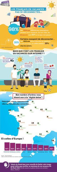 Les Français en vacances - Pas si déconnectés #infographie