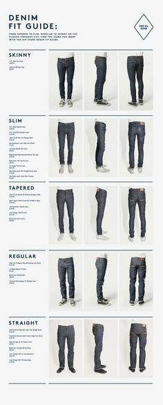 60a52d8d41f395 Find your Inspiration    DapperNDame Pinterest. dapperanddame.com Man  Jeans