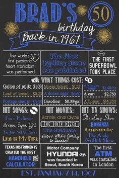 Back in 1967 Chalkboard Sign / 50th Birthday by LetsGetChalky