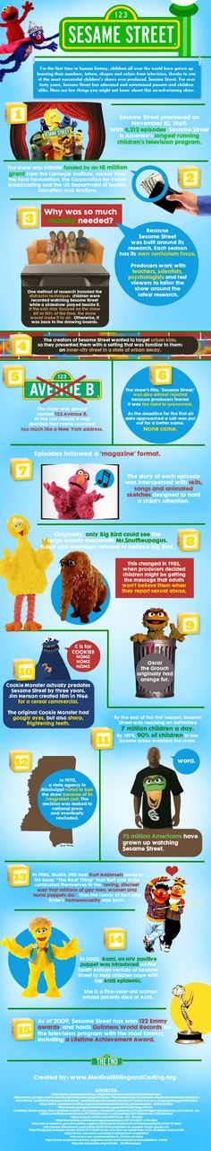 "Since 1969, Sesame Street has been one of the preeminent educational shows dealing with complex issues that children face each day. In fact, many episodes and skits of Sesame Street deal with issues that can be close to home for medical billing and coding work, including health related skits like ""The Healthy Foods Name Game!"""