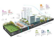 Tecnologico де Монтеррей Городской Регенерация план |  Monterrey Мексика |  Сасаки: