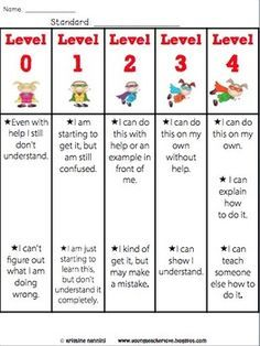 Self assessment -- Levels of Understanding Assess Yourself Rubrics and Poster Student Self Assessment, Student Data, Formative Assessment, Preschool Assessment, Poster Rubric, Art Rubric, Superhero Classroom Decorations, Standards Based Grading, Teaching Posters