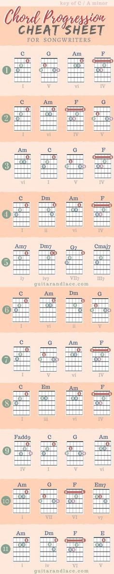 Music theory cheat sheet guitar chords 31 New Ideas Music Theory Guitar, Music Guitar, Playing Guitar, Learning Guitar, Guitar Chords And Scales, Music Chords, Guitar Chord Progressions, Guitar Chord Chart, Basic Guitar Lessons