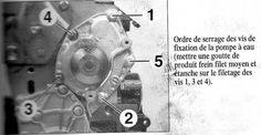http://images.forum-auto.com/mesimages/527564/Ordre de serrage de la pompe a eau.jpg