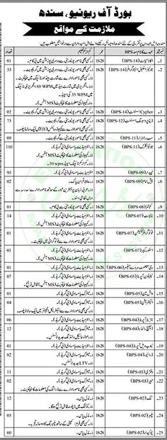 Pakistan Army Ssrc Jobs  For Captain And Major HttpsWww