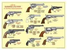 SNEAK PEEK* at what's inside the GUNS OF THE OLD WEST Fall 2012 issue. Description from pinterest.com. I searched for this on bing.com/images