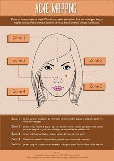 Menurut ilmu pemetaan wajah China kuno, salah satu tubuh kita berhubungan dengan bagian lainnya. Posisi tumbuh jerawat di muka bisa berkaitan sama kesehatan kita. yuk kita cek :) | Beauty Infographic Face Skin Care, Diy Skin Care, Skin Care Tips, Healthy Beauty, Health And Beauty Tips, Beauty Care, Beauty Skin, Best Skin Care Routine, Health Education