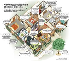 Hurricane Prep 2012: How to protect your home from storms (Infographic)