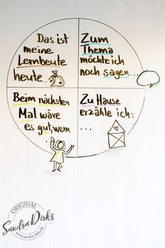Visualization ideas for the whiteboard - Sandra Dirks-Visualisierungsideen für das Whiteboard – Sandra Dirks Sandr Dirks – Tips for the Whiteboard Feedback Exercise - Classroom Management Plan, Change Management, Train The Trainer, Visualisation, Sketch Notes, School Classroom, Design Thinking, Teaching Kids, Coaching
