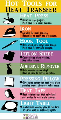 Hot Tools for Heat Transfer (What You Need to Work With HTV) - Cricut T Shirts - Ideas of Cricut T Shirts - Heat transfer vinyl is a great material to work with. You can make your own
