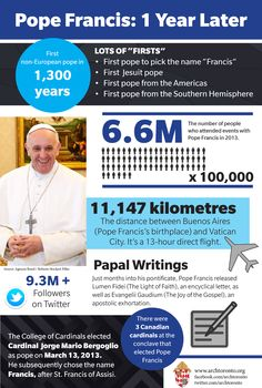 Pope Francis #infographic