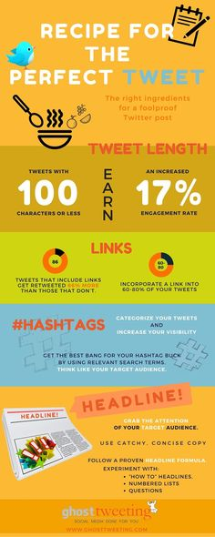 Tips for creating the ideal tweet. #infographic #socialmedia