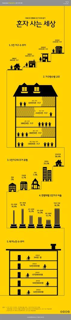 """인포그래픽22 """"혼자 사는 세상"""" :: 네이버 블로그"""