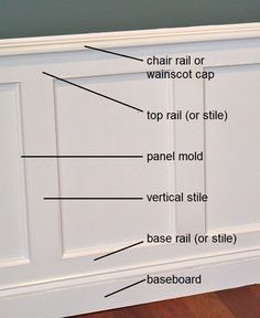 wainscoting installation plan
