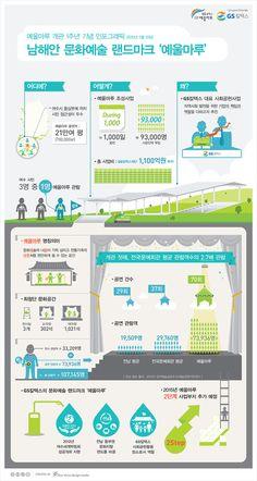 공공기관 인포 그래픽 디자인 - Google 검색