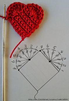 Resultado de imagen para pececitos crochet