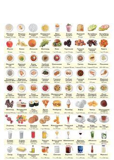 Калорийность питания