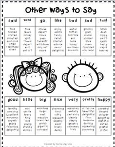 Overused Words from Carrie Mayville on TeachersNotebook.com - (1 page) - Overused words reference sheet