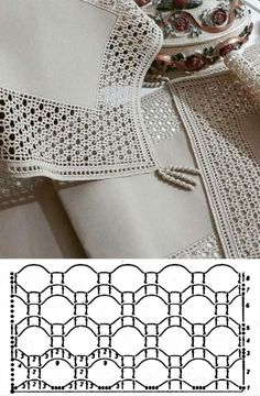 Delight Yourself: The Beautiful Crochet Crochet - Diy Crafts - Marecipe Crochet Diy, Beau Crochet, Crochet Lace Edging, Crochet Borders, Crochet Diagram, Crochet Chart, Filet Crochet, Irish Crochet, Crochet Doilies