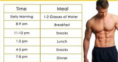 Six abs diet plan the ideal six pack diet plan for men abs diet meal plan Healthy Meals For Two, Get Healthy, Healthy Food, Six Pack Diet Plan, Six Pack Abs Men, Sixpack Workout, Ab Diet, Paleo Diet, Diets For Men