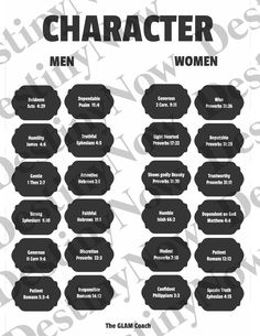 Excited to share the latest addition to my shop: Great Character of a Man & Woman cut outs for vision boards printable spiritual growth motivation spiritual goals life goals