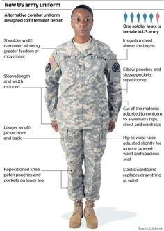 One soldier in 6  is female in US army