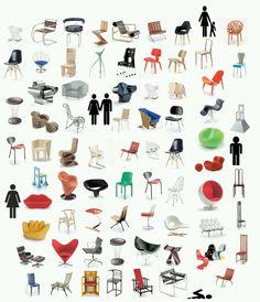 Ad for scandinavian design.com | design love | Pinterest | Product ...