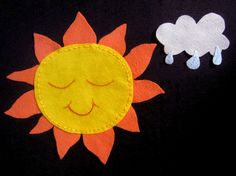 Sun and rain detail for Itsy Spider Set by Mega leslie, via Flickr
