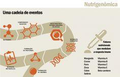 infografia_nutrigenomica-600x388.png (600×388)