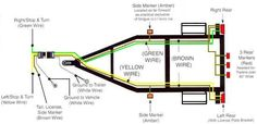 How to Wire a Trailer, I will show you basic concepts and color codes for a 4-wire, 6-wire and 7-wire connector used for wiring trailers.