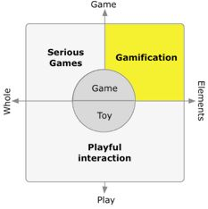 Gamification is the use of elements of game design in non-game contexts. This differentiates it from serious games and design for playful interactions.