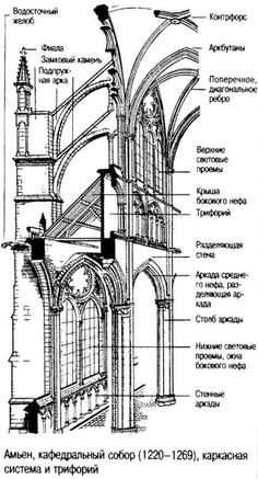 Готика - Архитектура и Архитекторы Gothic Architecture, Historical Architecture, Gothic Aesthetic, Craftsman Style, Archaeology, The Past, Construction, Outdoor Structures, Earth