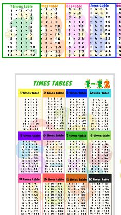 Times Tables Worksheets, Violin Music, Water Fountains, Multiplication, Olive Oil, Periodic Table, Cards, Poster, Creativity