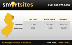 Marketing Statistics for Fair Lawn New Jersey Businesses. 32,998 population, 3,082 businesses. #FairLawnNewJersey