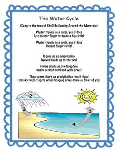 water cycle song 3rd-grade-ideas