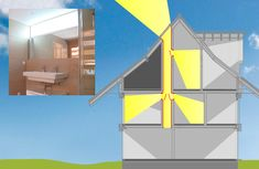 Country Interior Design, Contemporary Interior Design, Diy Interior, Roof Design, Window Design, Design Design, Architecture Blueprints, Piscina Interior, Art Studio At Home