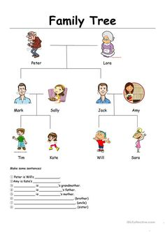 family tree worksheet - Free ESL printable worksheets made by teachers Worksheets For Kids, Kindergarten Worksheets, Printable Worksheets, Spanish Worksheets, Printable Templates, Free Printable, English Lessons, Learn English, Family Tree Worksheet