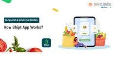 Shipt business model explained for a high ROI generating business. Learn how does Shipt work & make money? Create an app with advanced features similar to Shipt. #ShiptBusinessModel #ShiptRevenue #HowMuchDoesShiptCost #ShiptPricingModel #ShiptRevenueModel #HowDoesShiptWork #HowDoesShiptMakeMoney #ShiptMakeMoney Grocery Delivery App, Revenue Model, Software Development, How To Make Money, Investing, It Works, Learning, Create