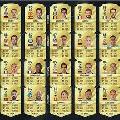 Top 20 de Porteros en FIFA 17