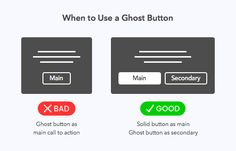 Stop Misusing Ghost Buttons