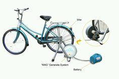 Bicycle energy