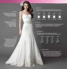 Anatomy of a wedding dress. | 22 Fashion Infographics You Need In Your Life