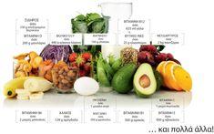 Θέλετε να έχετε μια ισορροπημένη διατροφή αλλά σας αρέσουν τα γλυκά; Μην απελπίζεστε! Υπάρχουν υγιεινές και νόστιμες εναλλακτικές που μπορούν να ικανοποιήσουν αυτές τις επιθυμίες.  ΒΙΒΛΙΟ ΣΥΝΤΑΓΩΝ WELLNESS ΣΥΝΤΑΓΗ: ΑΠΟΛΑΥΣΤΙΚΑ & ΥΓΙΕΙΝΑ ΑΝΤΙΟΞΕΙΔΩΤΙΚΑ ΣΝΑΚ Φρέσκα μούρα με τραγανούς ξηρούς καρπούς και λιναρόσπορο καλυμμένα με πλούσια μαύρη σοκολάτα! Όχι μόνο νόστιμα αλλά και γεμάτα θρεπτικά […] The post ΣΥΝΤΑΓΕΣ appeared first on Gianna - George Oriflame. Cantaloupe, Fruit, Food, Eten, Meals, Diet
